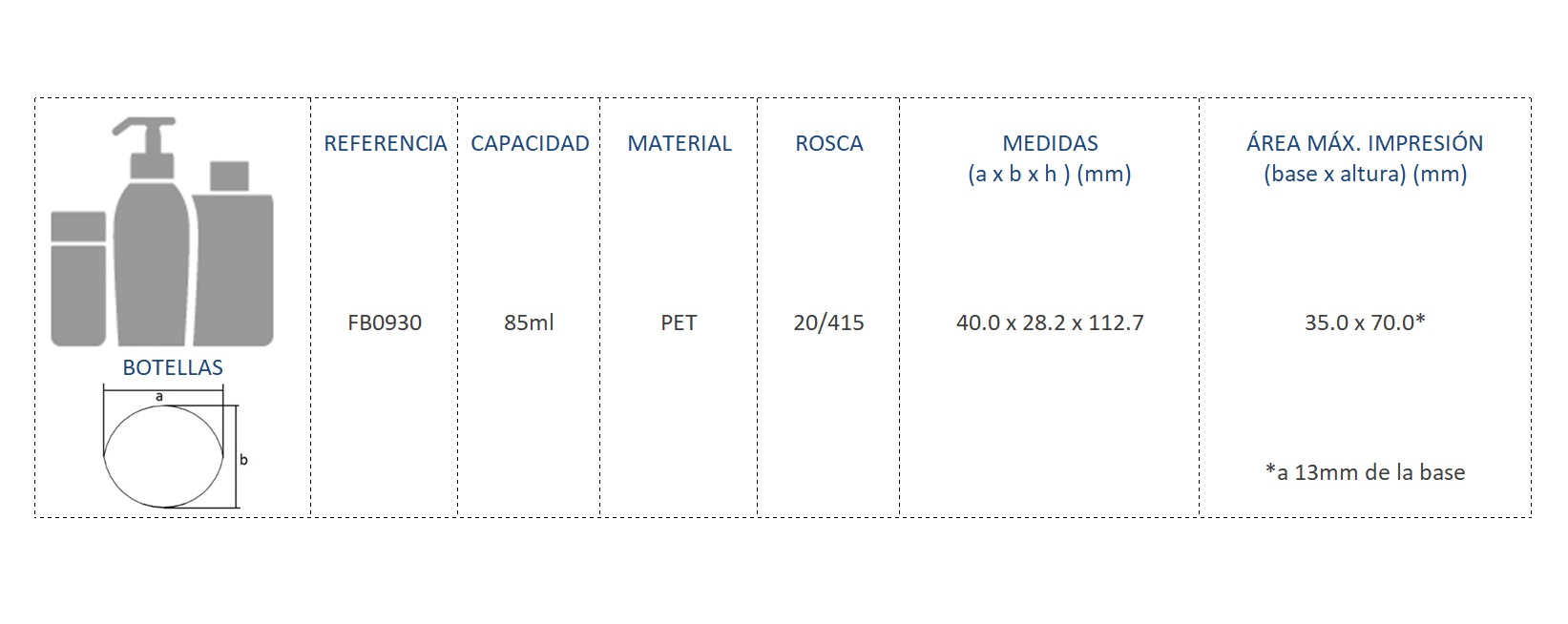 Cuadro de materiales FB0930
