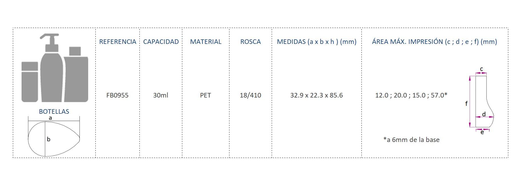 Cuadro de materiales FB0955