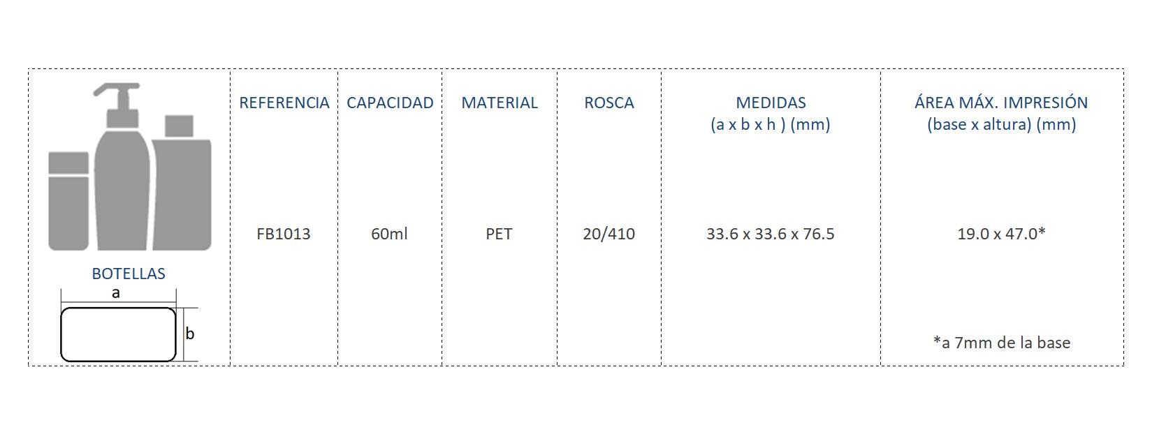Cuadro de materiales FB1013