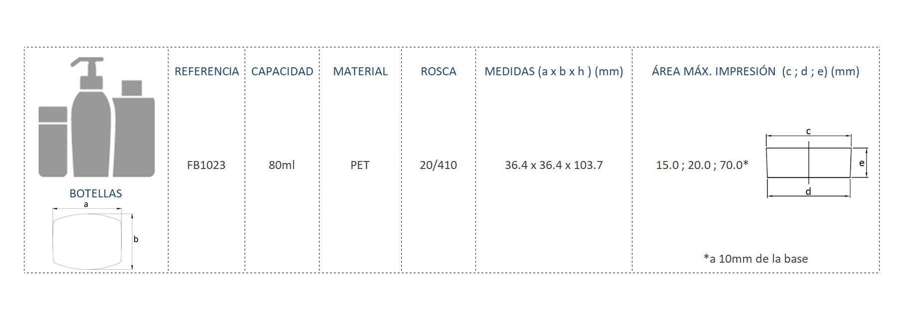 Cuadro de materiales FB1023