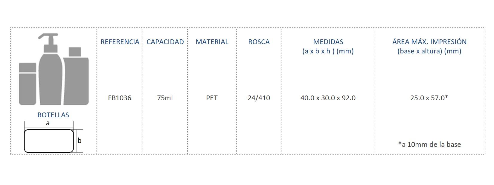 Cuadro de materiales FB1036