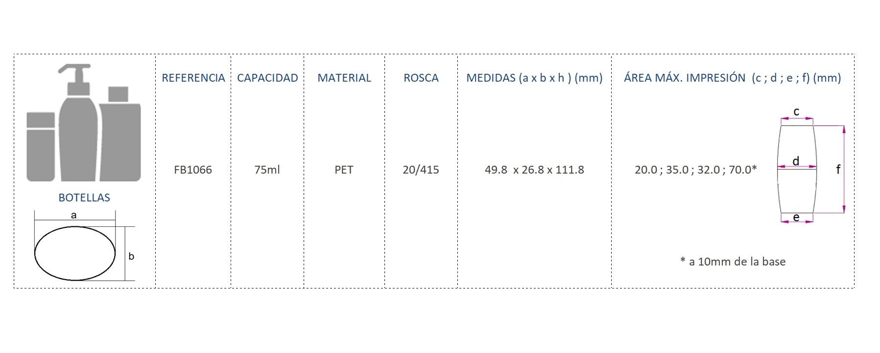 Cuadro de materiales FB1066