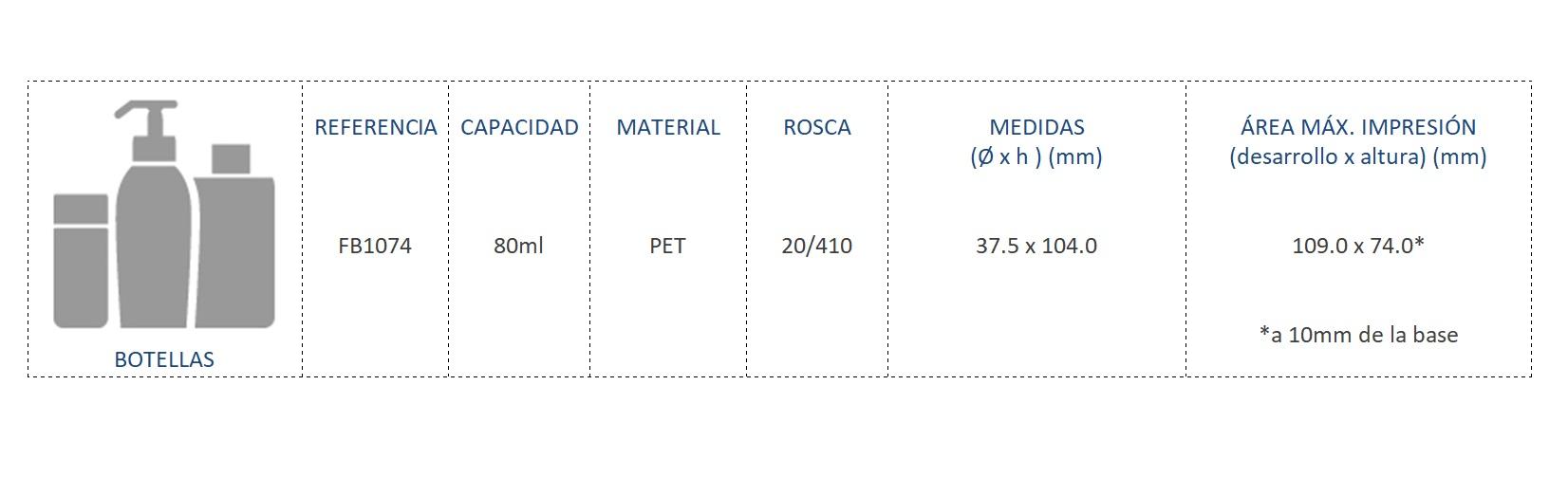 Cuadro de materiales FB1074