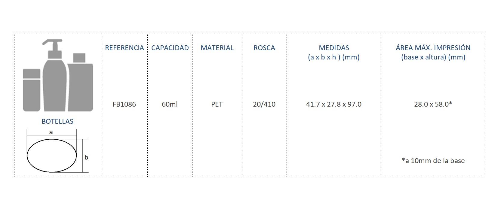 Cuadro de materiales FB1086