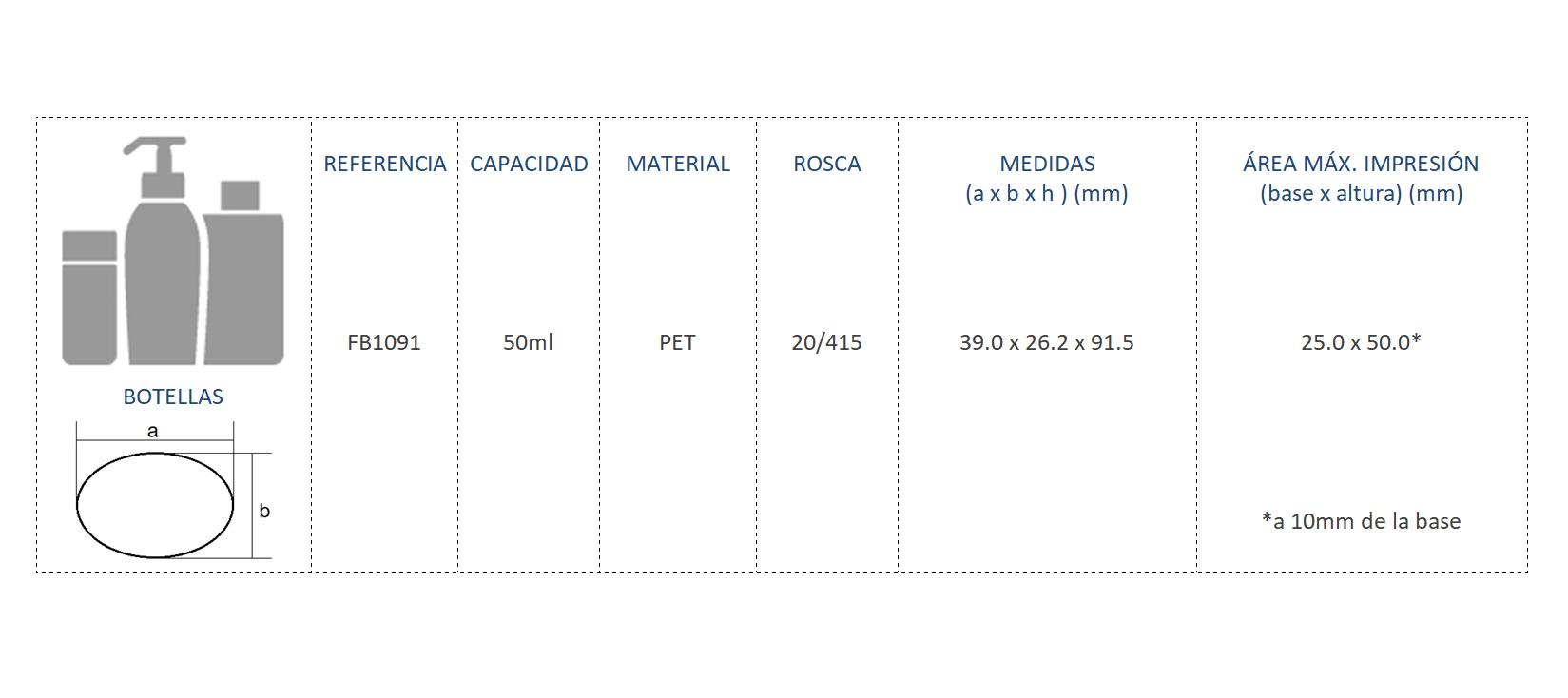 Cuadro de materiales FB1091