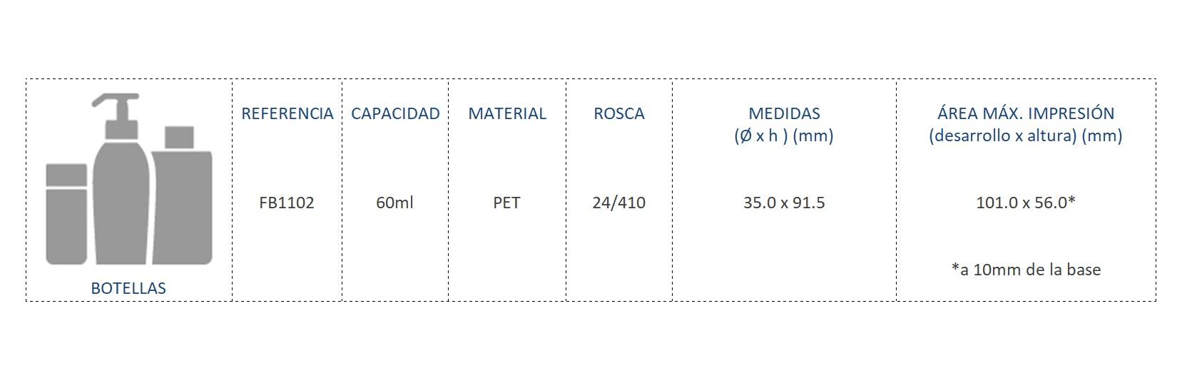 Cuadro de materiales FB1102