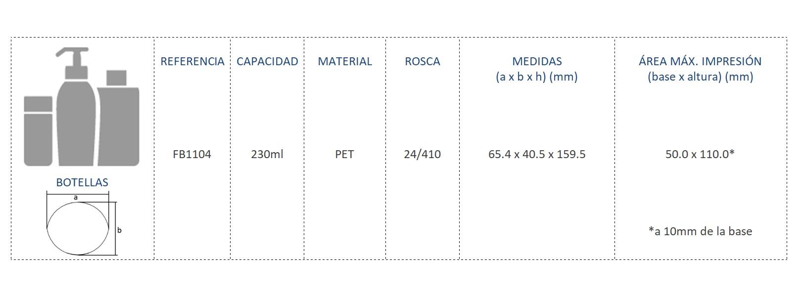Cuadro de materiales FB1104