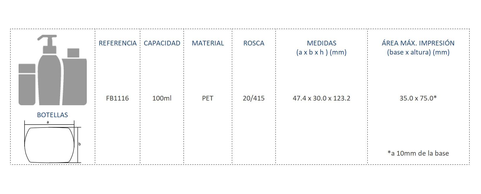 Cuadro de materiales FB1116