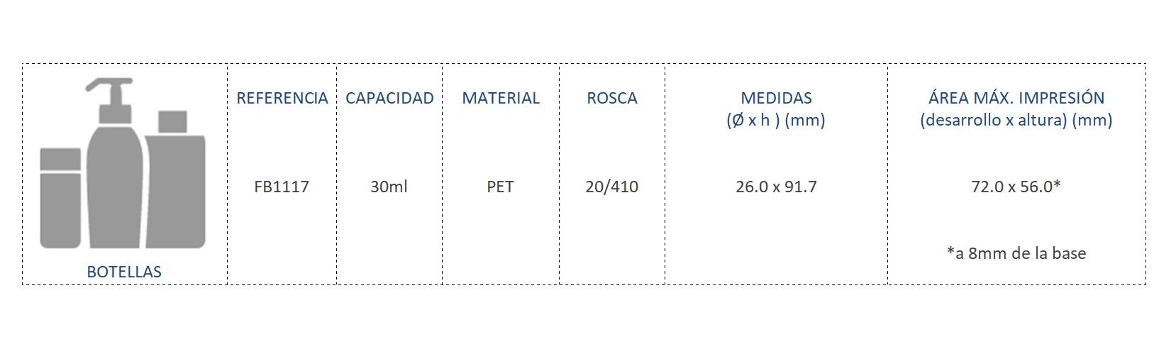 Cuadro de materiales FB1117
