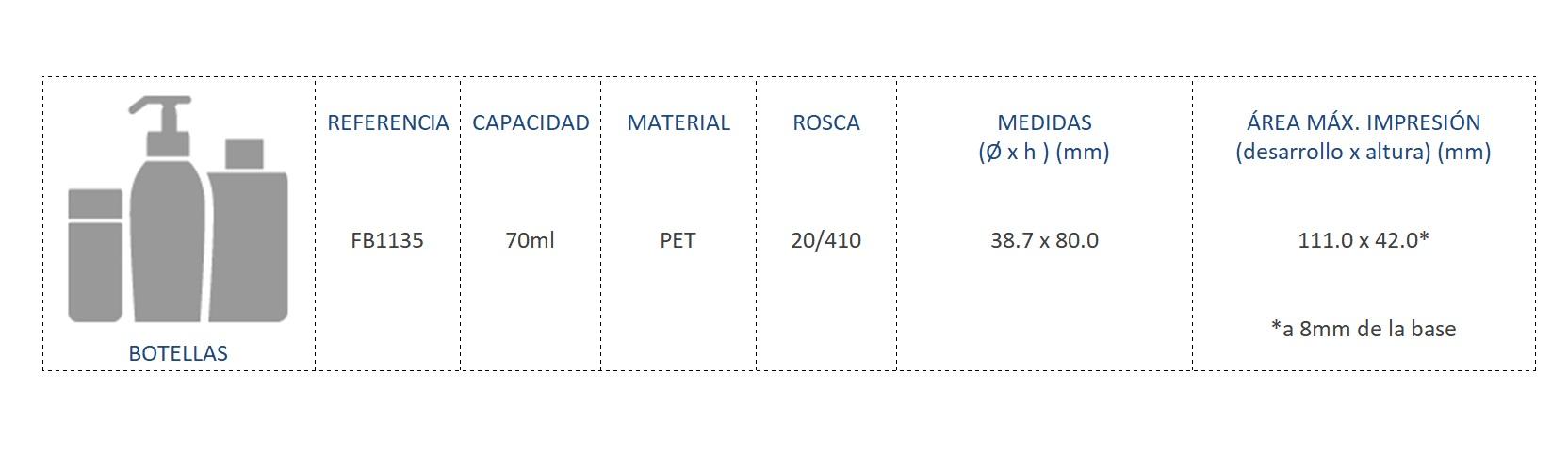 Cuadro de materiales FB1135