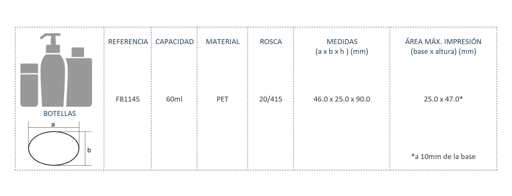 Cuadro de materiales FB1145