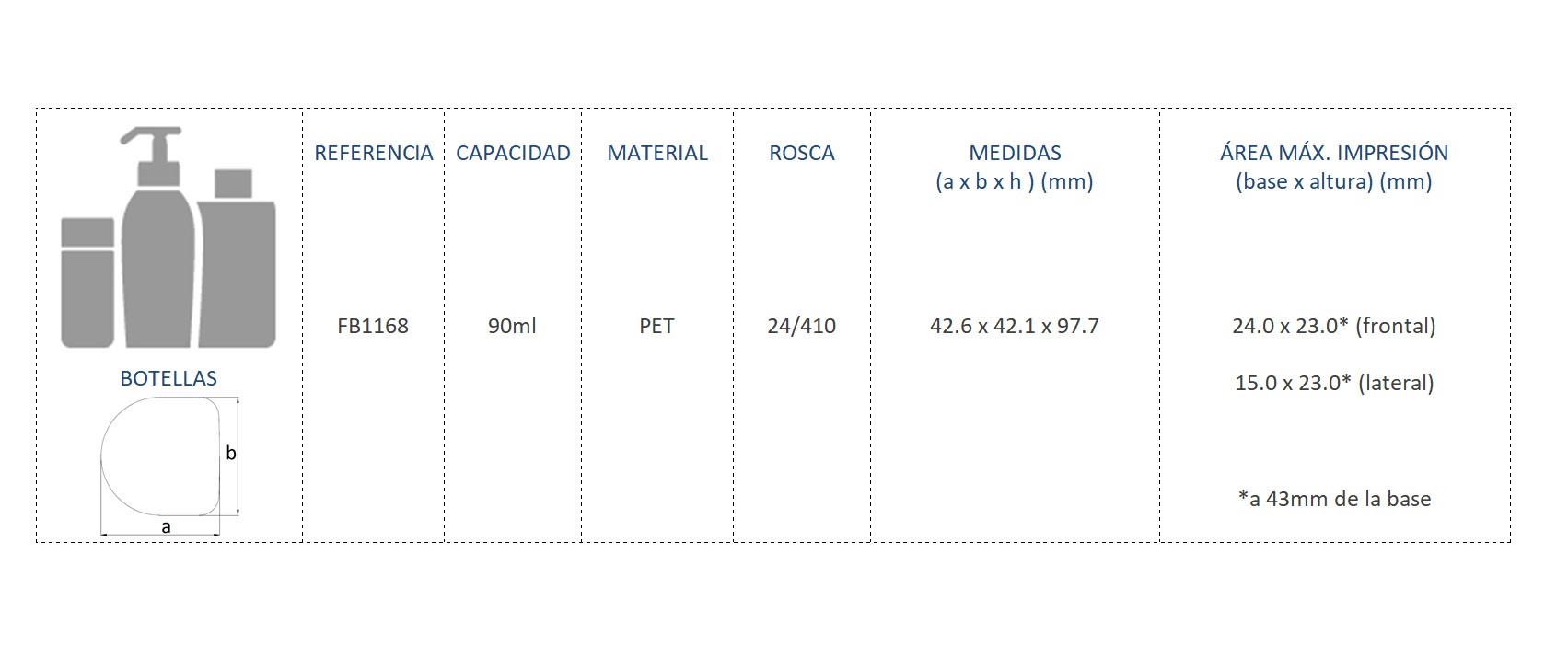 Cuadro de materiales FB1168