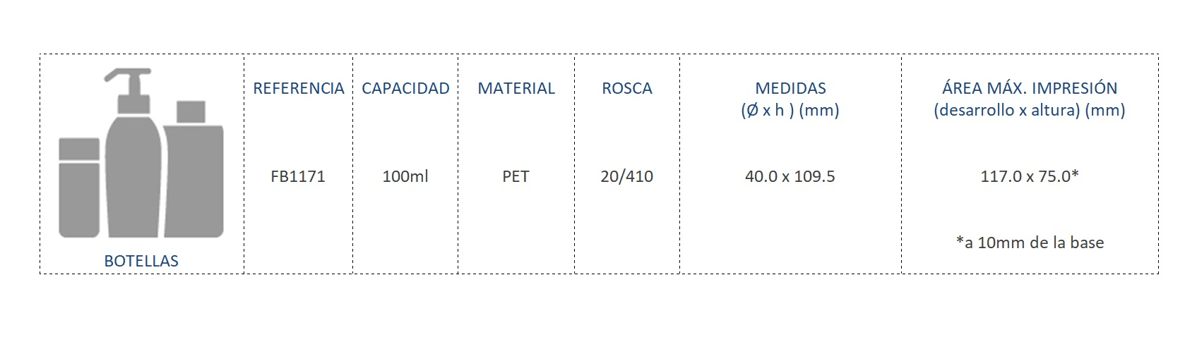 Cuadro de materiales FB1171