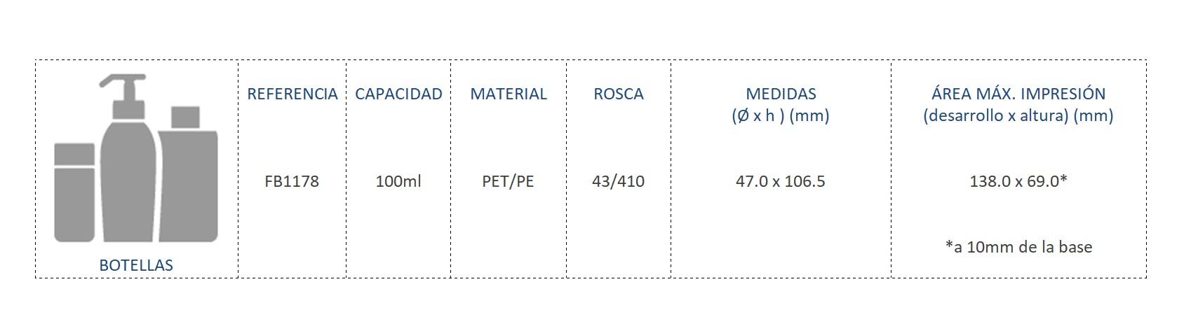 Cuadro de materiales FB1178