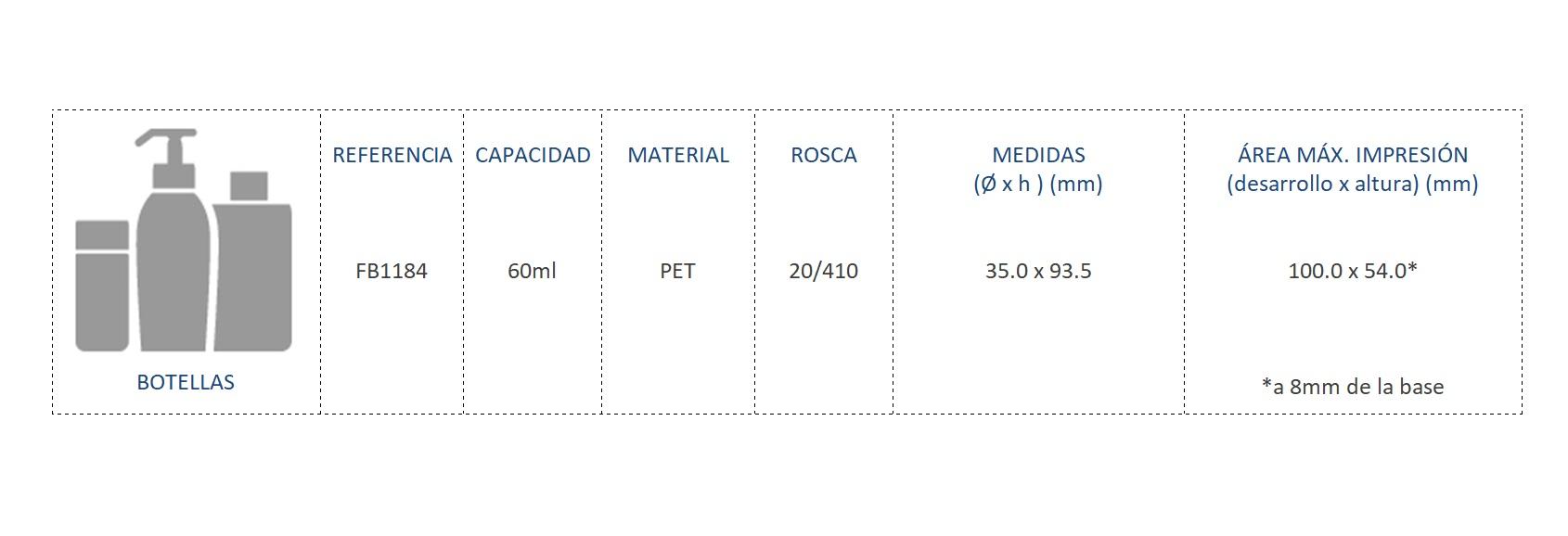 Cuadro de materiales FB1184