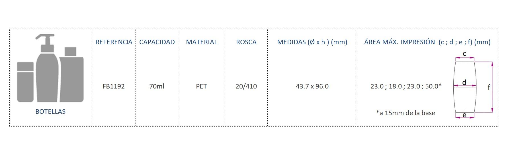 Cuadro de materiales FB1192