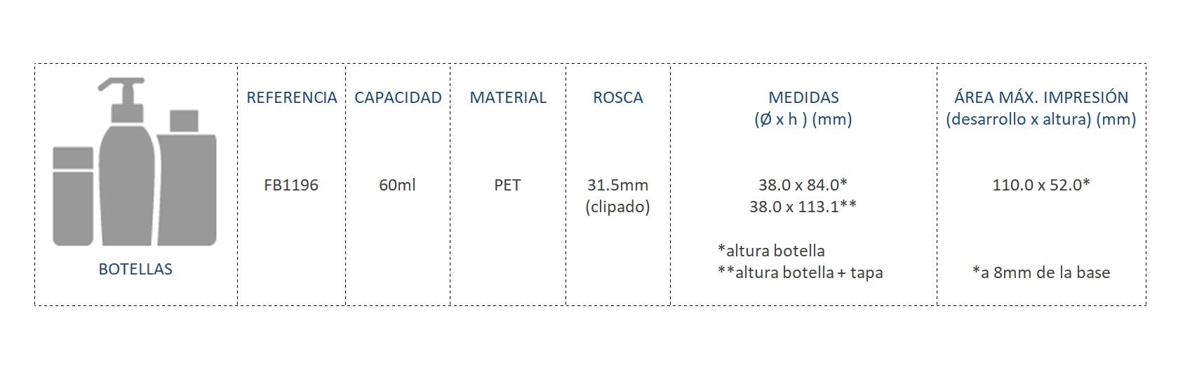 Cuadro de materiales FB1196