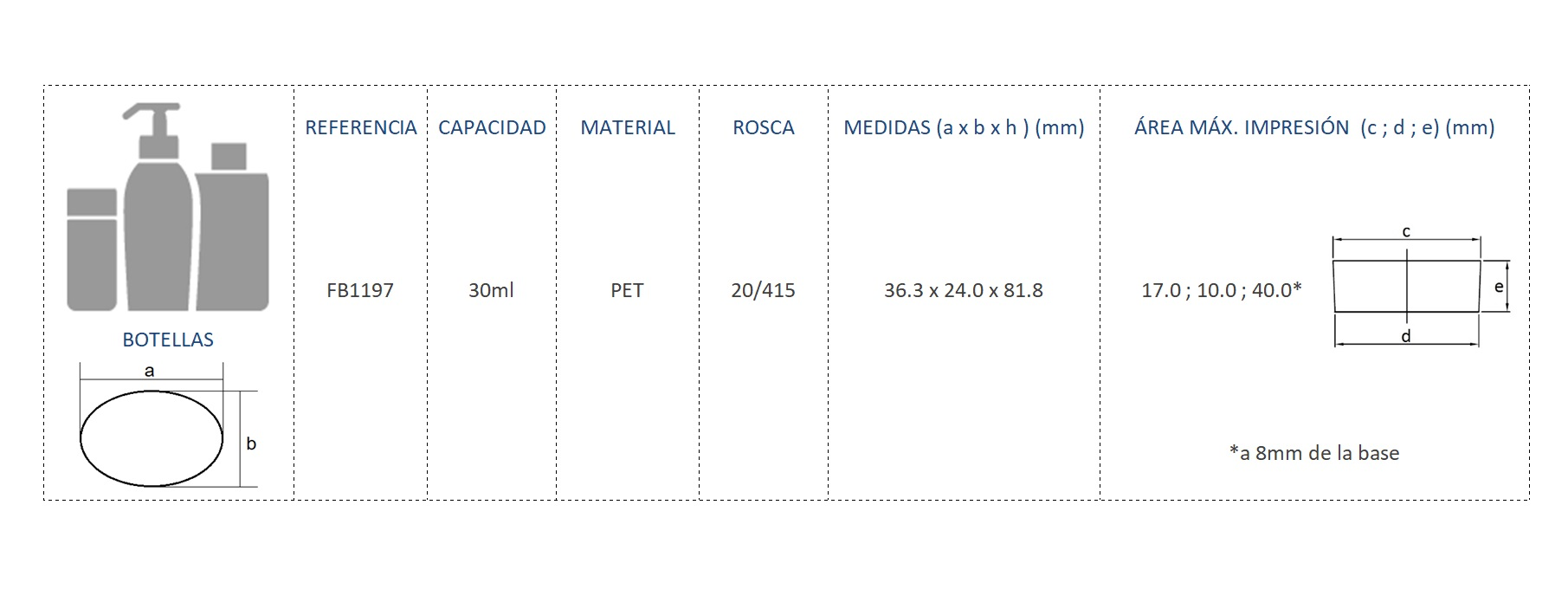 Cuadro de materiales FB1197