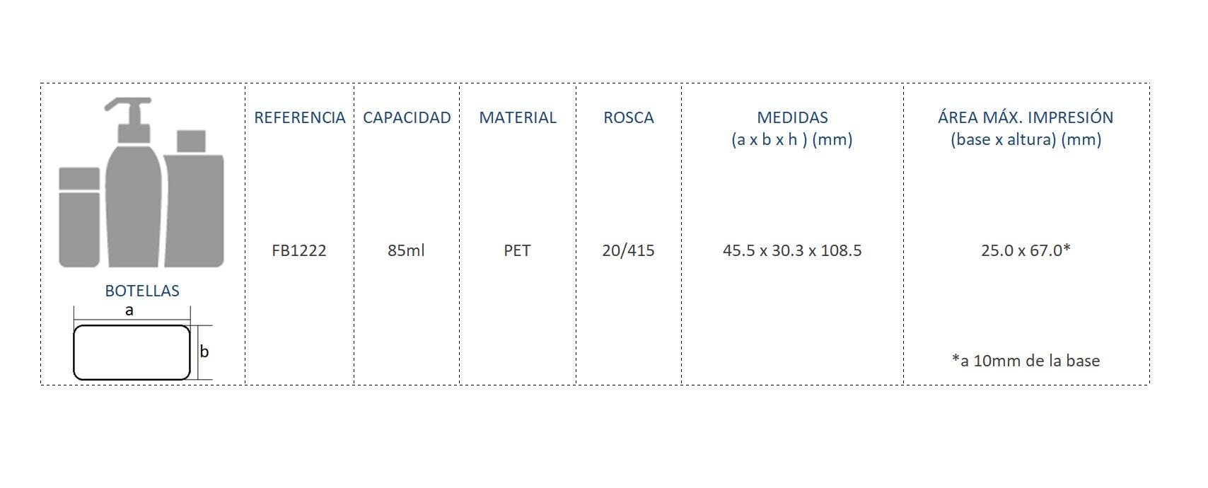Cuadro de materiales FB1222