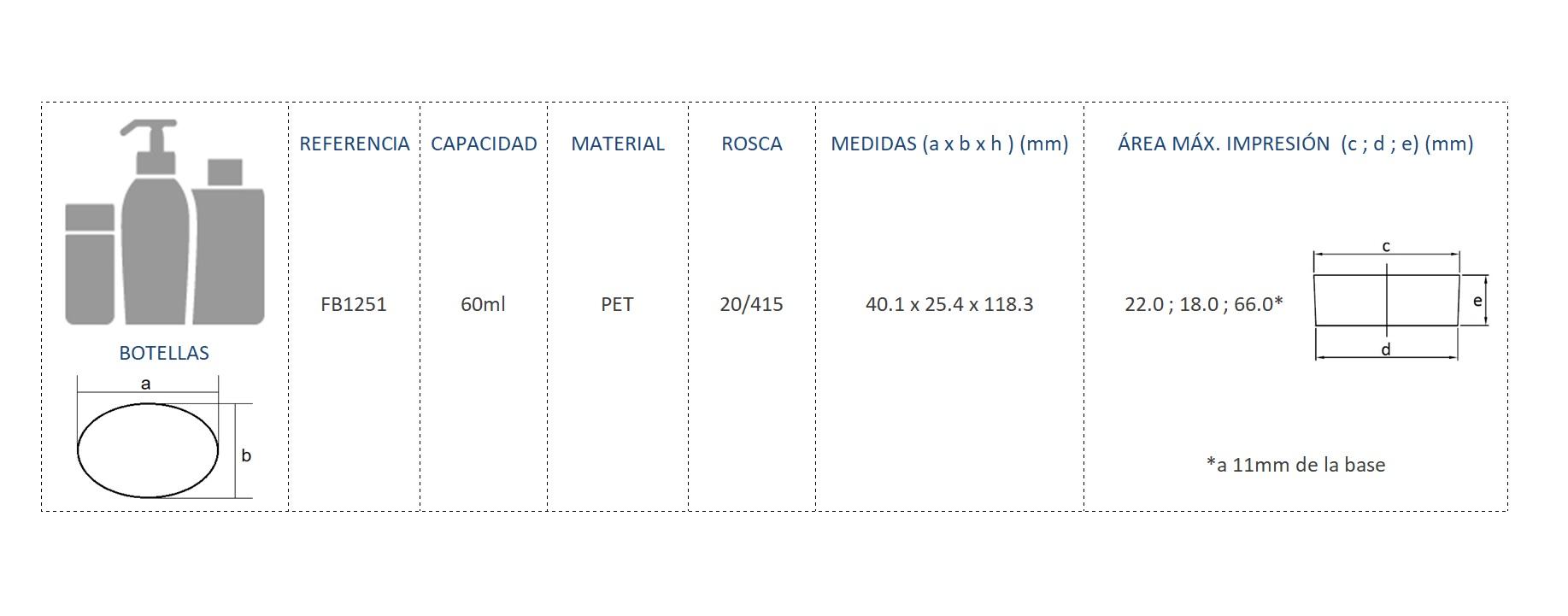 Cuadro de materiales FB1251