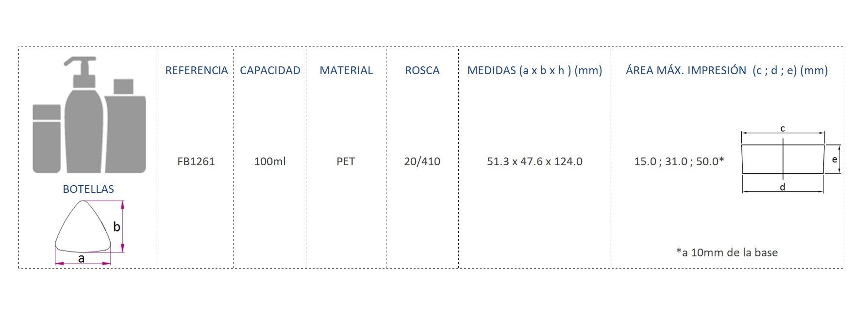 Cuadro de materiales FB1261