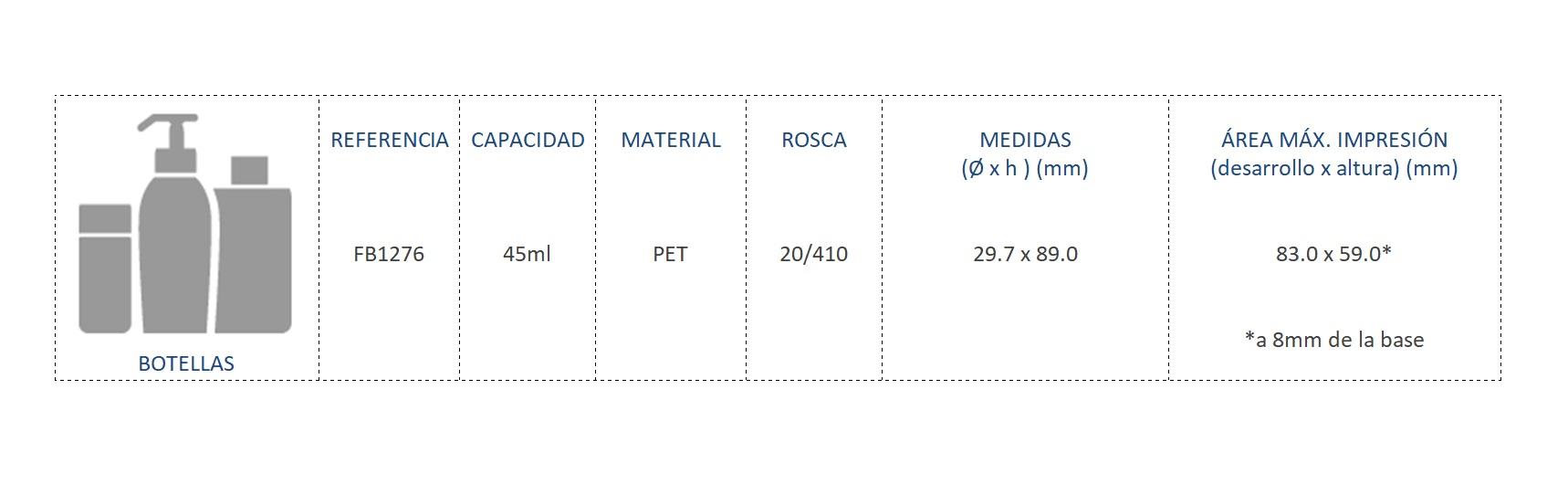 Cuadro de materiales FB1276