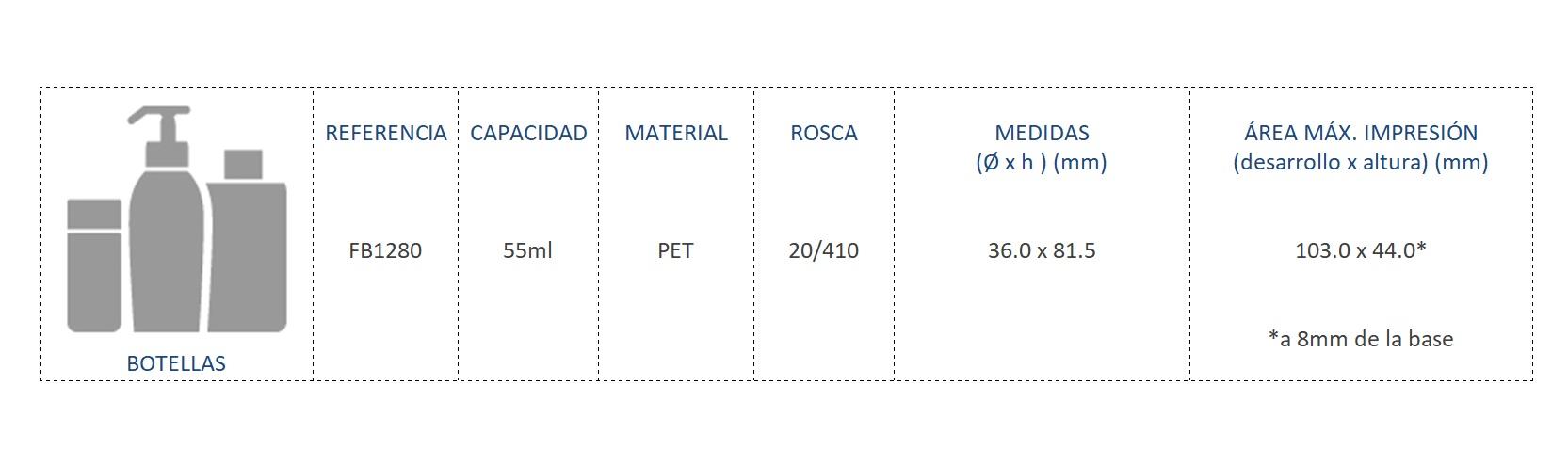 Cuadro de materiales FB1280