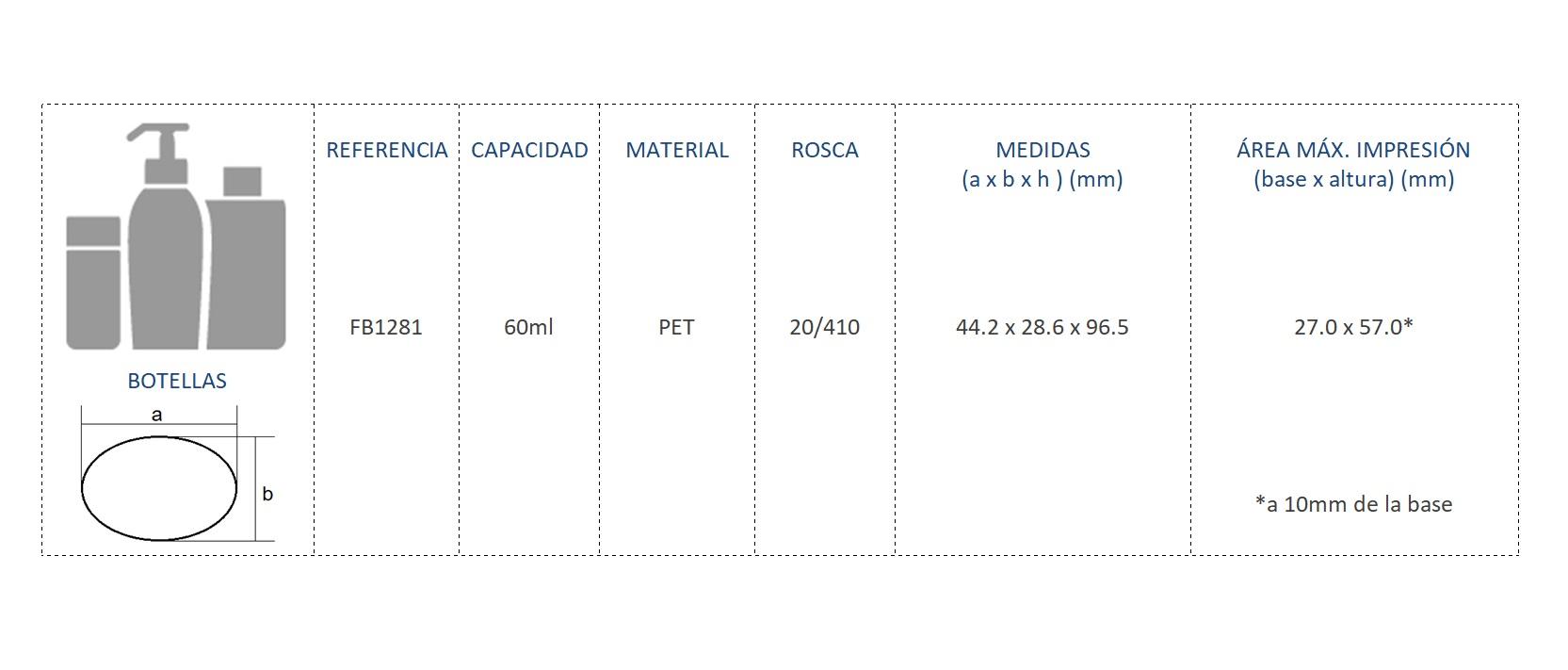 Cuadro de materiales FB1281
