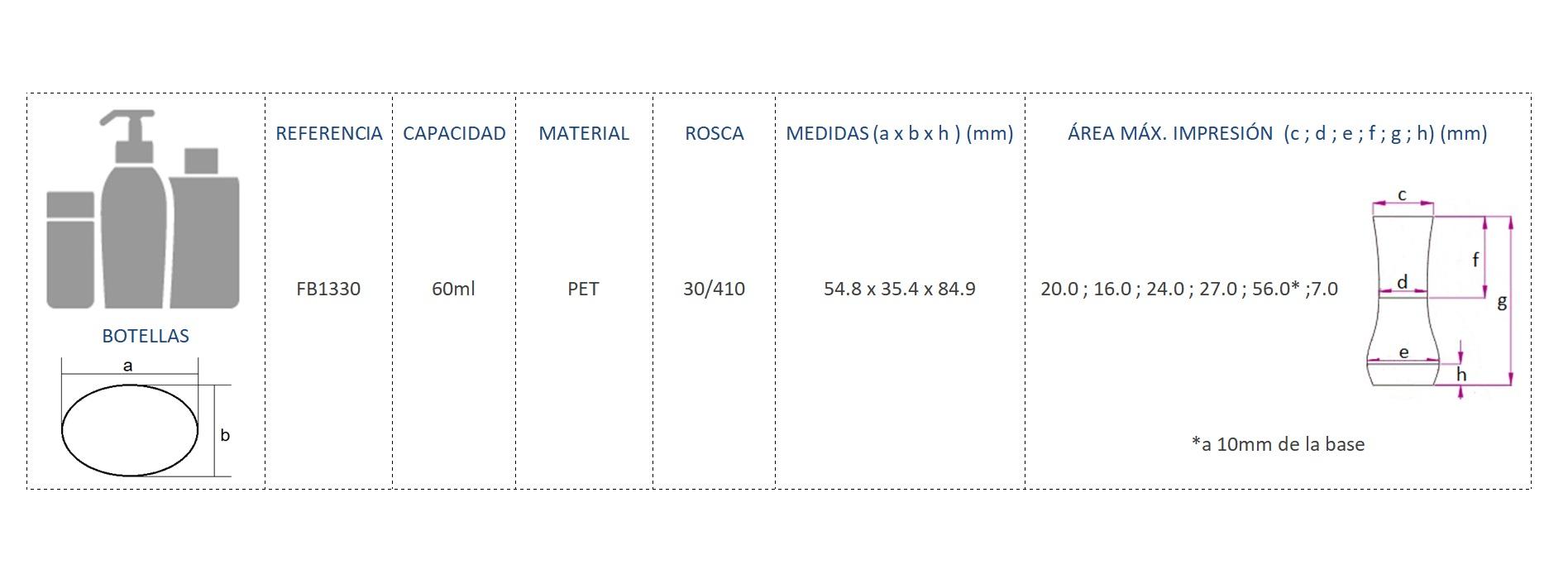 Cuadro de materiales FB1330
