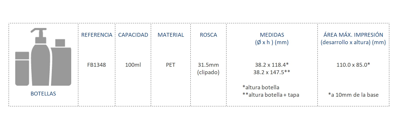 Cuadro de materiales FB1348
