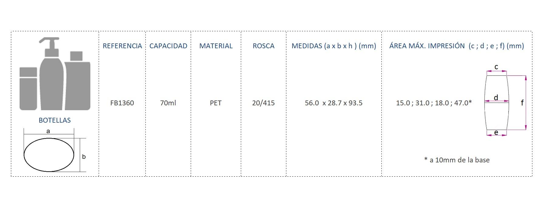 Cuadro de materiales FB1360