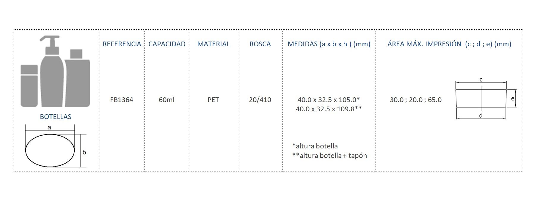 Cuadro de materiales FB1364