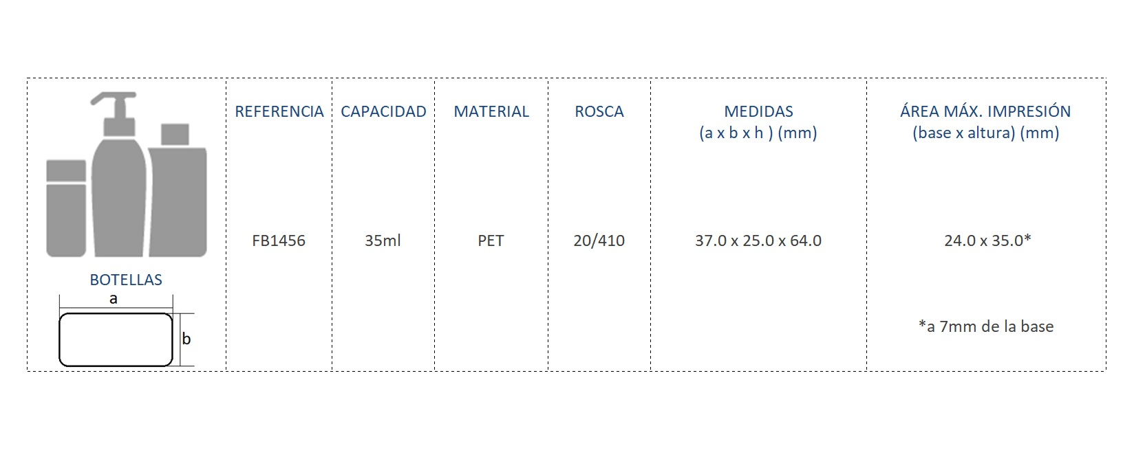 Cuadro de materiales FB1456