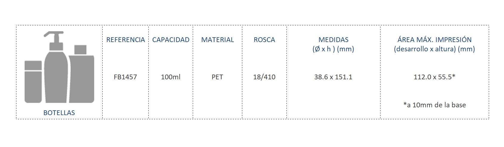 Cuadro de materiales FB1457
