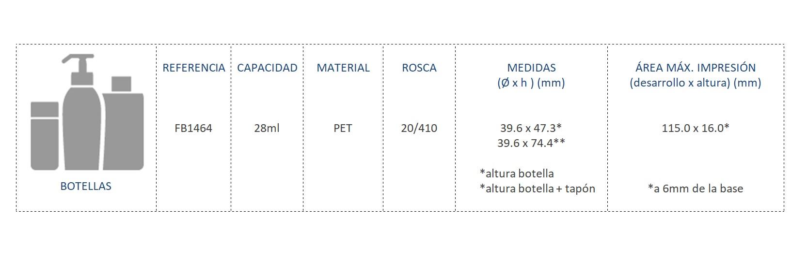 Cuadro de materiales FB1464