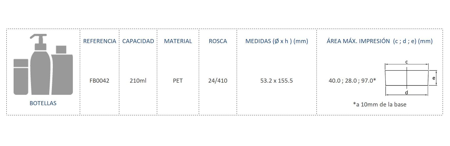 Cuadro de materiales FB0042