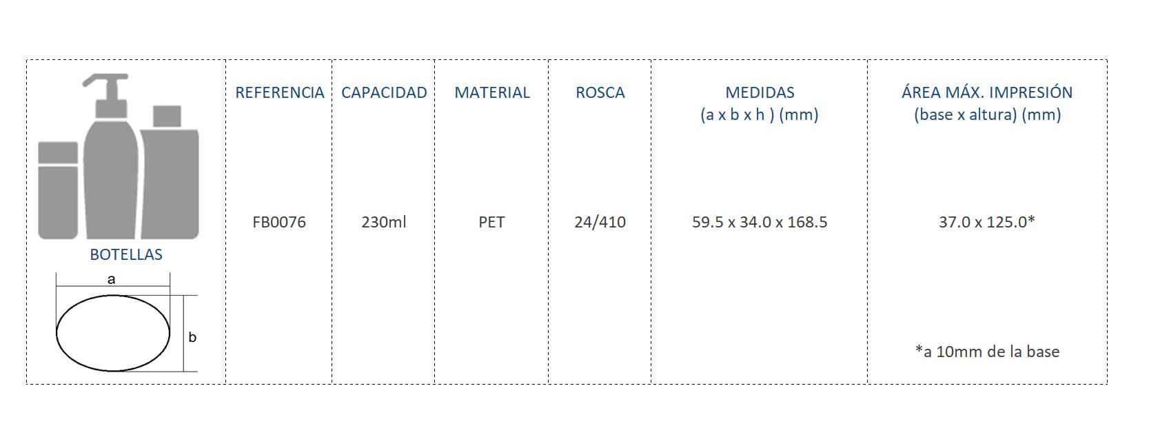 Cuadro de materiales FB0076