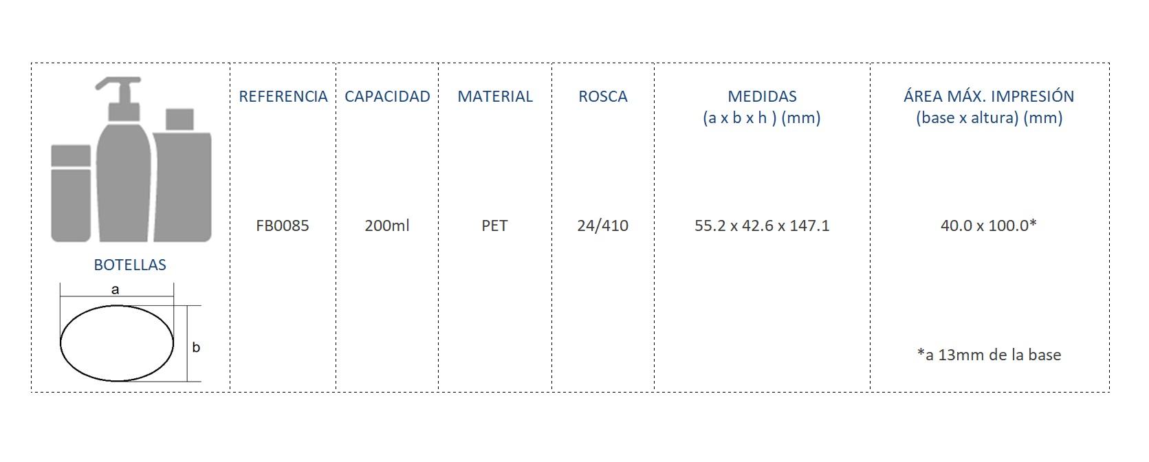 Cuadro de materiales FB0085