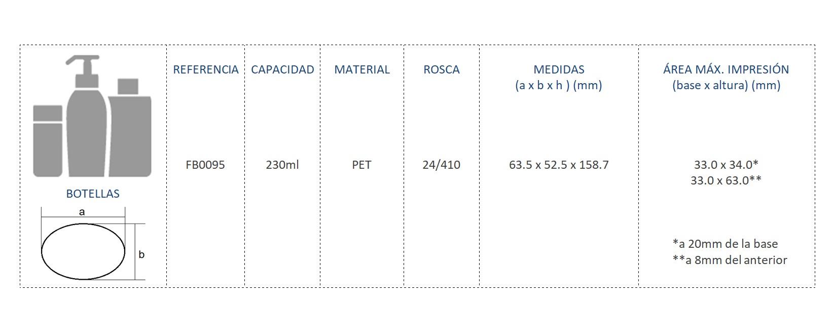 Cuadro de materiales FB0095