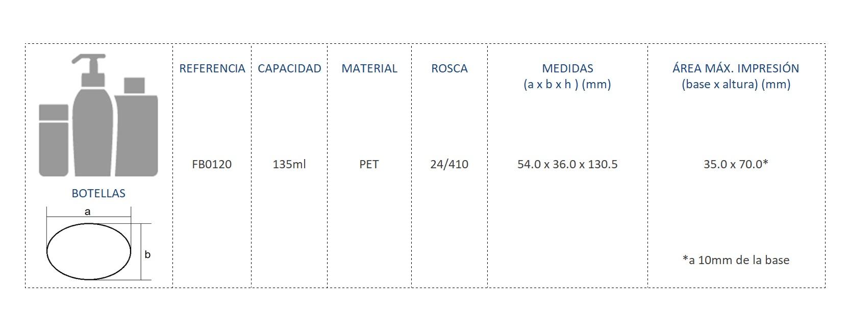 Cuadro de materiales FB0120