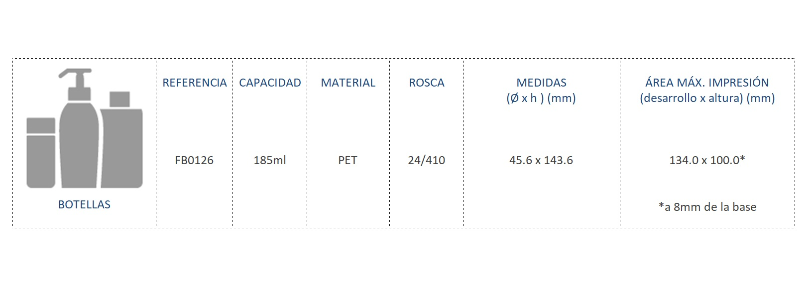 Cuadro de materiales FB0126