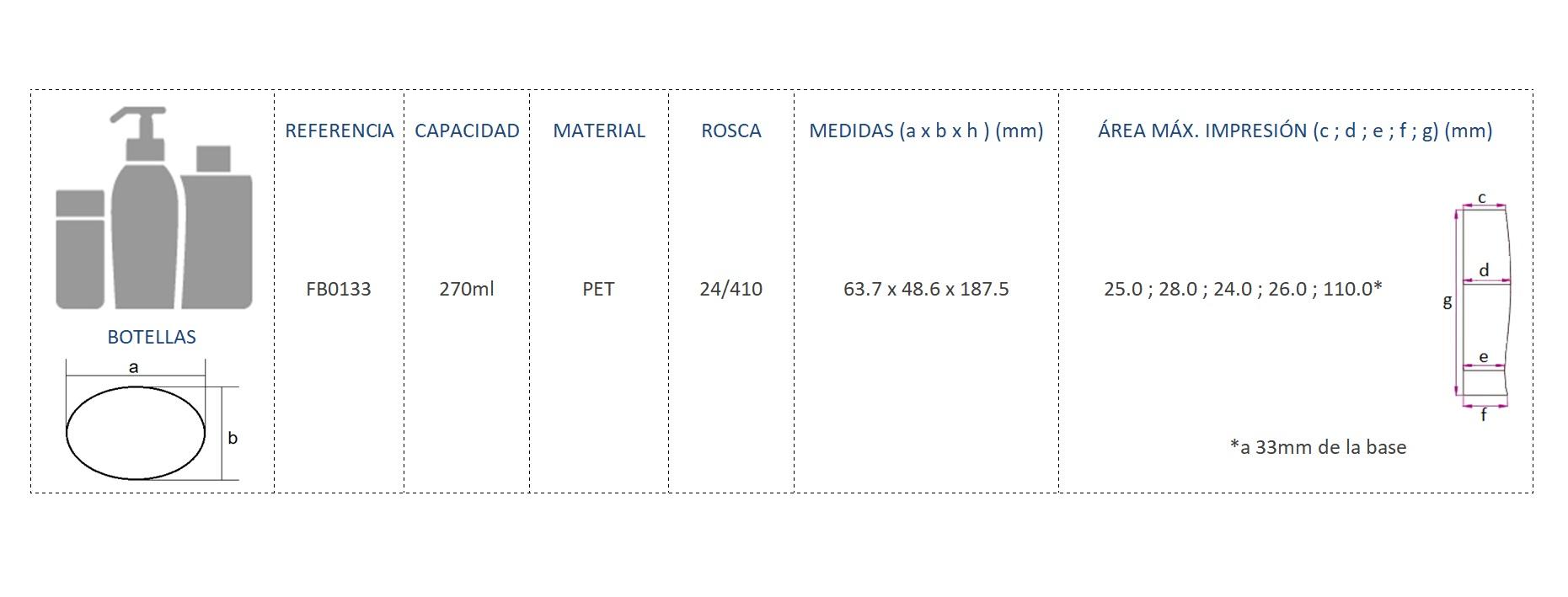 Cuadro de materiales FB0133