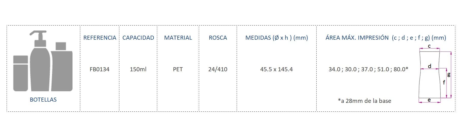 Cuadro de materiales FB0134