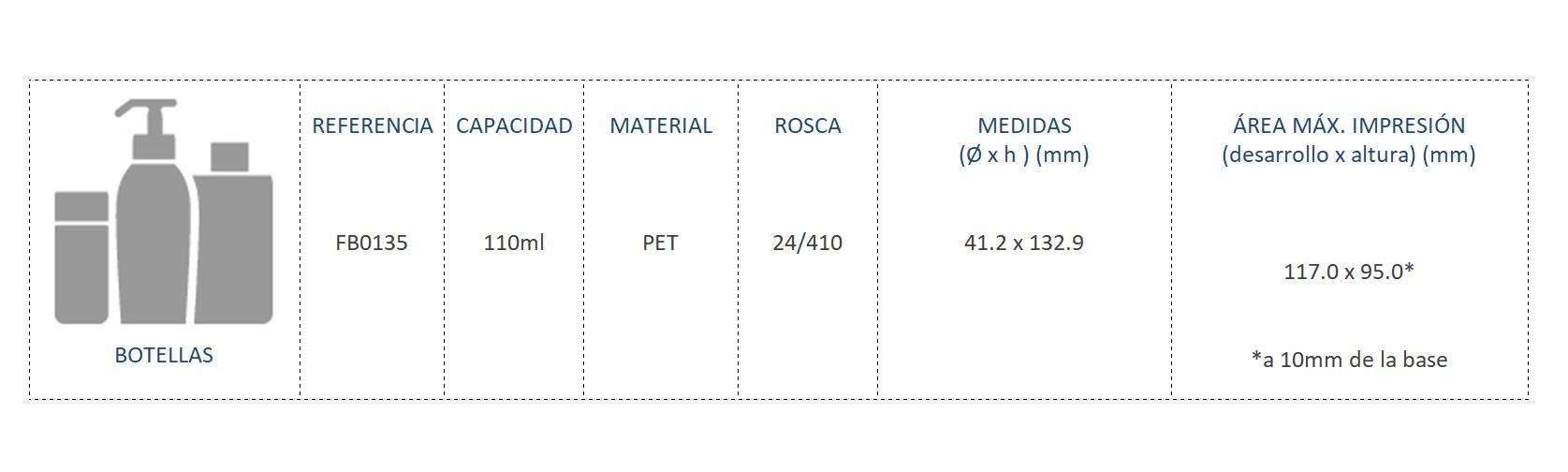 Cuadro de materiales FB0135