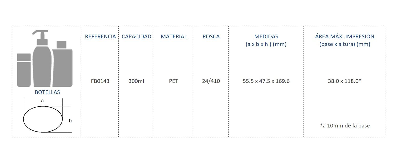 Cuadro de materiales FB0143