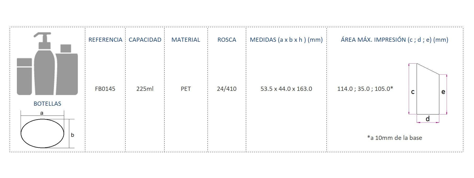 Cuadro de materiales FB0145