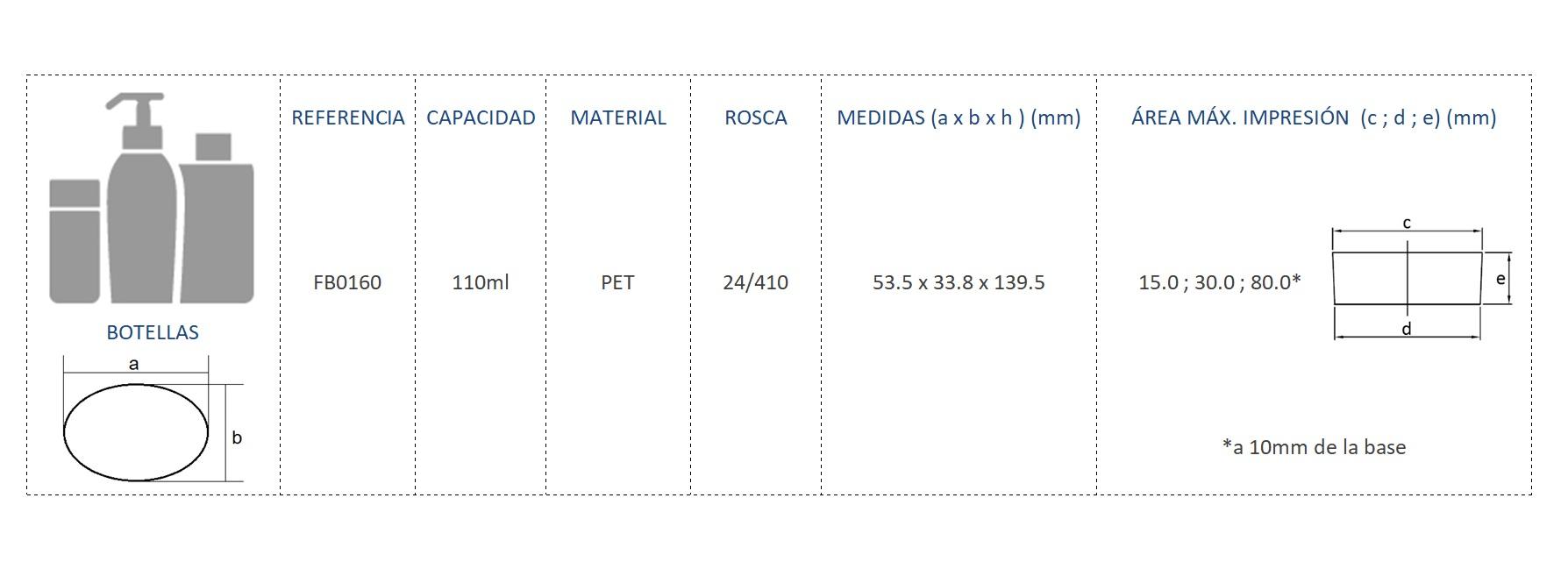 Cuadro de materiales FB0160