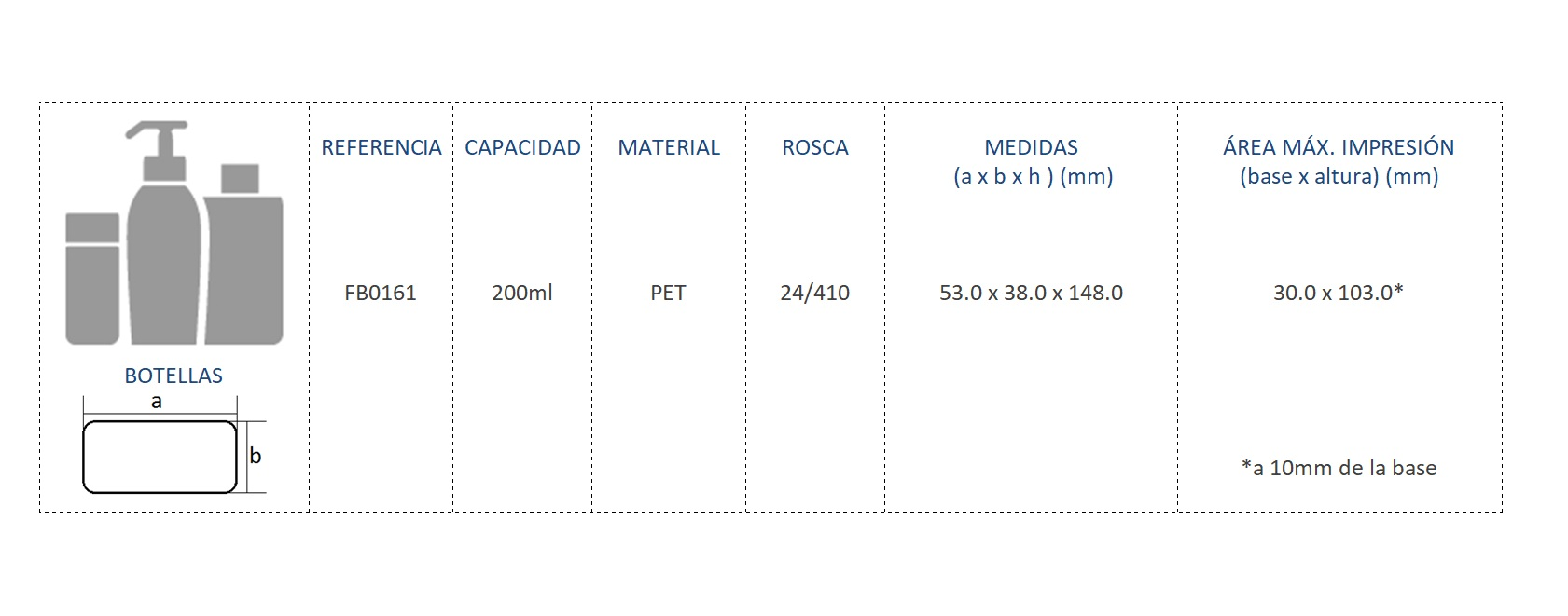 Cuadro de materiales FB0161