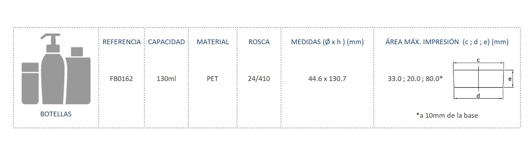 Cuadro de materiales FB0162