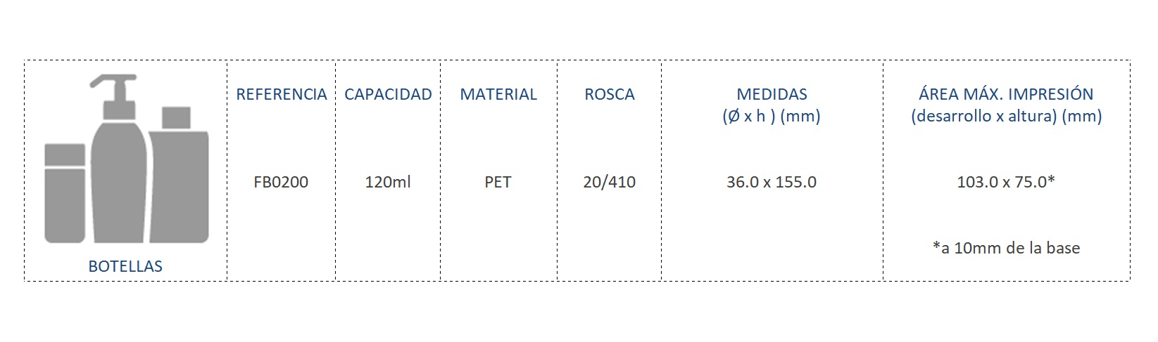 Cuadro de materiales FB0200